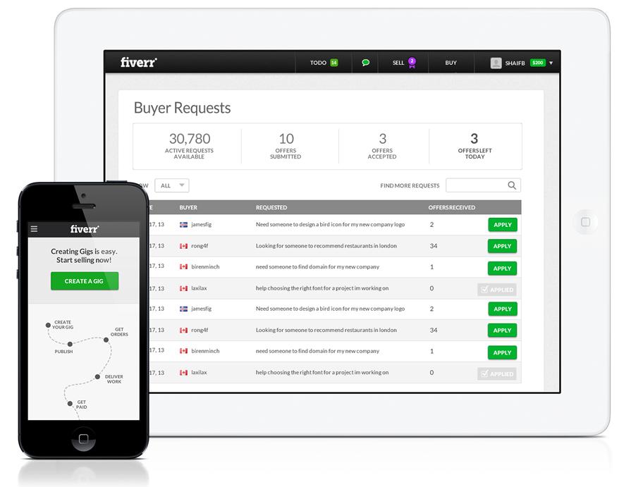 Fiverr - Desktop i Mobile